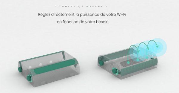 Le Fonctionnement de la Sybox - Réglez la puissance du wifi selon vos besoins